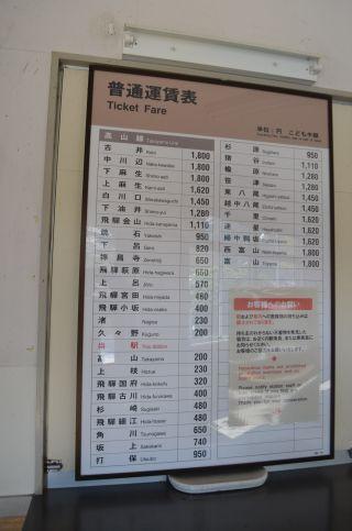 0308T 130504 hida-ichinomiya station.jpg